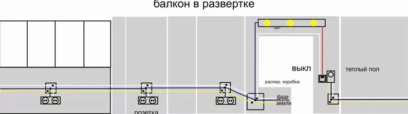 Схема проводки на балконе в развертке